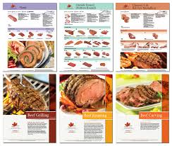 case study canada beef inc rebranding bti brand innovations inc