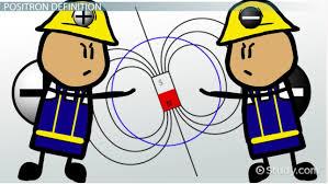 positron definition symbol u0026 production video u0026 lesson
