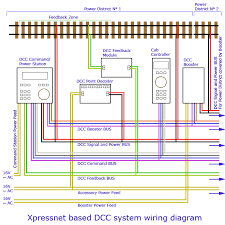 rr train track wiring dcc booster bus a means to increase the