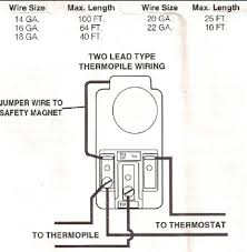 cozy wall furnace wiring diagram wiring diagram simonand
