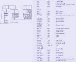 2014 mazda 6 fuse box location mazda wiring diagrams for diy car
