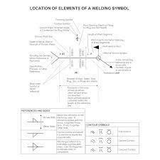 100 floor plan symbols chart smartdraw for mac the easiest