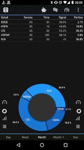 network apk 2g 3g 4g lte network monitor apk for android