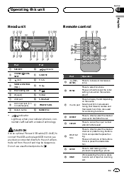 pioneer deh x6700bt wiring diagram pioneer discover your wiring
