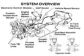 corvette fuel system diagram image details