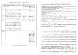 bureau d imposition luxembourg z faq et spécimen d une fiche de retenue d impôt administration