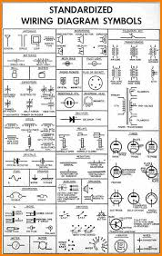 5 types of house wiring pdf cable diagram