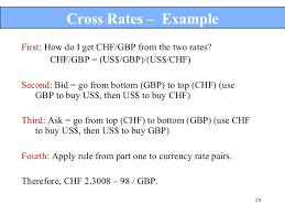 bid rate foreign exchange market forex