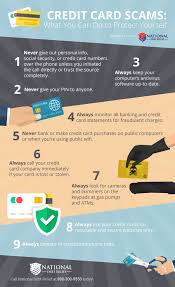credit card scams how to protect yourself infographic