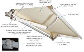 Retractable Awning Accessories Features Diy Retractable Awnings