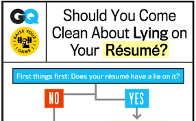 lies on your cv big or small should you come clean about them why lying on your resume is never worth it news nexxt