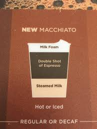 Dunkin Donuts Pumpkin Muffin Weight Watchers Points by Dunkin Donuts Iced Snickerdoodle Macchiato Review Fast Food Geek