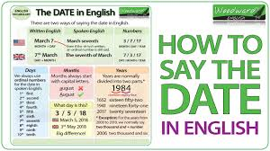 how to say the date in