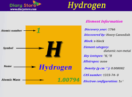 atomic number periodic table hydrogen element in periodic table atomic number atomic mass