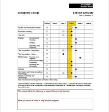 report card template pdf progress report card template 12 free printable word pdf psd