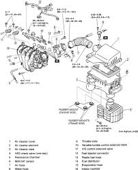 amazing mazda 3 2006 wiring diagram contemporary best image wiring