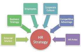 hr strategy template hr strategy and hr planning hrm guide