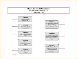 13 crisis plan template plantemplate info