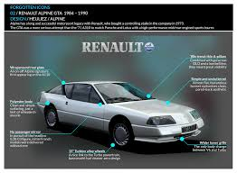 renault alpine gta detail analysis renault alpine gta car design news