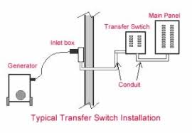 reliance controls 31410crk pro tran transfer switch kit review