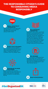 get organized brooklyn infographic resistance media collective
