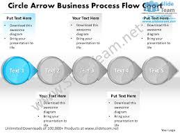 business power point templates circle arrow process flow chart sales u2026