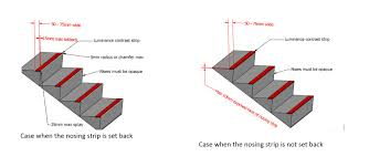 Max Stair Riser by Stair Design Formula For Present Home Classic Furniture And