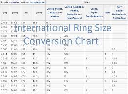 ring size international ring size conversion chart kuberbox jewellery