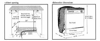 Dishwasher Dimensions Standard Size Home by Generic Dishwasher The Appliance Clinic