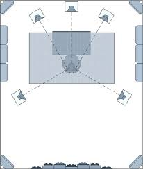 media room acoustic panels acoustic treatment setup 101 how to treat your room