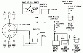 chevy 350 engine wiring diagram automotive parts diagram images
