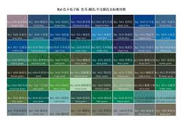 powder coating ral color cards matt anti corrosion polyester spray