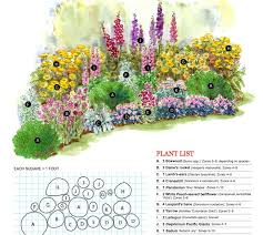Flower Bed Plan - flower garden layout gardening ideas