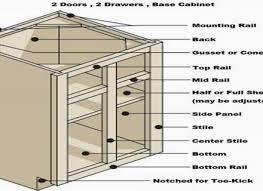Standard Base Cabinet Depth Granite Countertop Standard Kitchen Base Cabinet Depth The