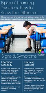 best 20 definition of learning disability ideas on pinterest