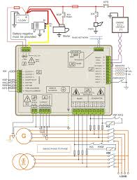 what is amf panel genset controller inside electrical wiring