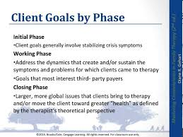 Counseling Treatment Plan Goals Treatment Planning Mastering Competencies 2nd Edition