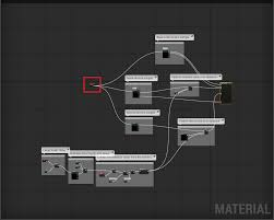 ue4 starter material textures very large on imported model ue4