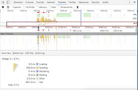 google chrome devtools what does the color coding mean on the