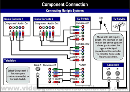 hdmi to rca cable wiring diagram gooddy org