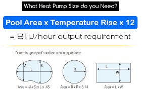 hayward hp21404t review hayward heatpro heat pumps