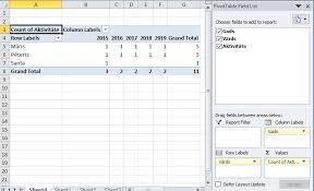 how to sort a pivot table sorting sort excel to show values by arranging pivot table with