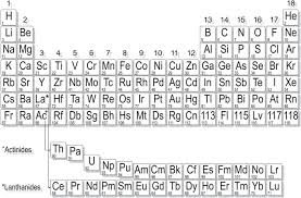 Development Of The Periodic Table Superheavy Element Chemistry Philosophical Transactions Of The