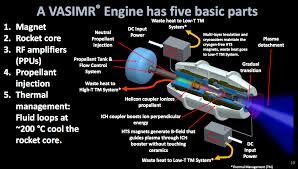 vasimr plasma rocket targeting 100 hours of continuous operation