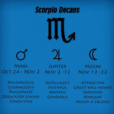 the 25 best scorpio tattoos ideas on pinterest my star sign