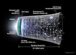 Darkness Is The Absence Of Light First Light U0026 Reionization Webb Nasa