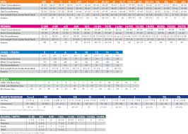 motocross boot sizing fxr sizing chart