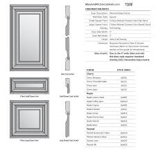 Kitchen Cabinet Door Design by 720 U2013 Cabinet Door Styles And Finishes Maryland Kitchen Cabinets