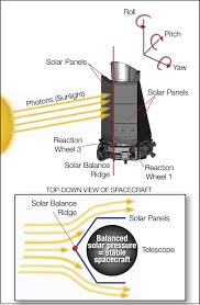 that u0027s how we roll the nasa k2 mission science products and their