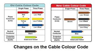 3 phase wire colours uk efcaviation com